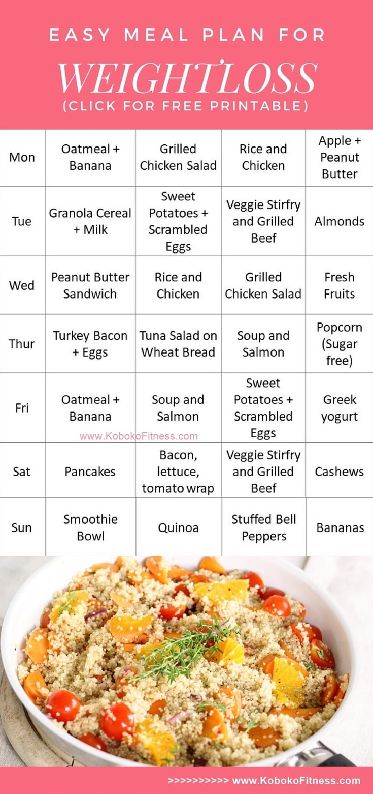 A 7-Day, 1,500-Calorie Diet, Designed by a Registered Dietitian